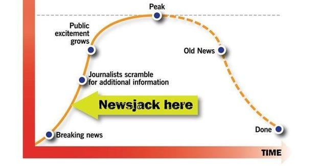 How to Newsjack