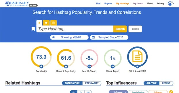 Hashtagify Website