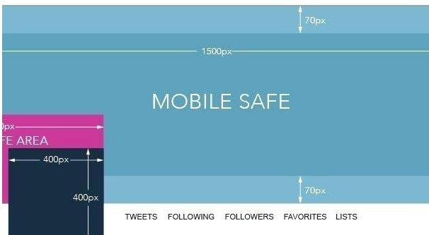 Mobile Safe Twitter Area